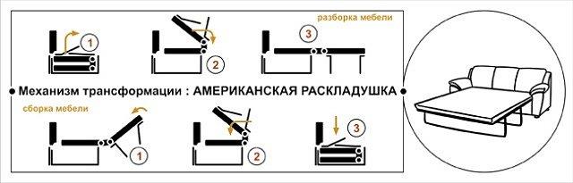 Механизм раскладывания американская раскладушка - фото